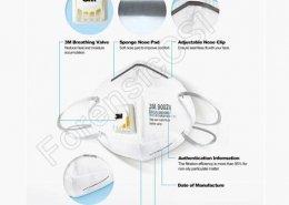 Forensic 3M Protective Respirator